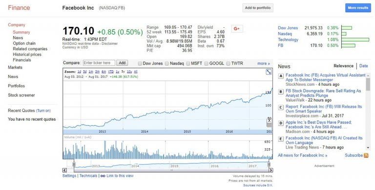 google-finance-marché-boursier-transparence-facebook-768x390