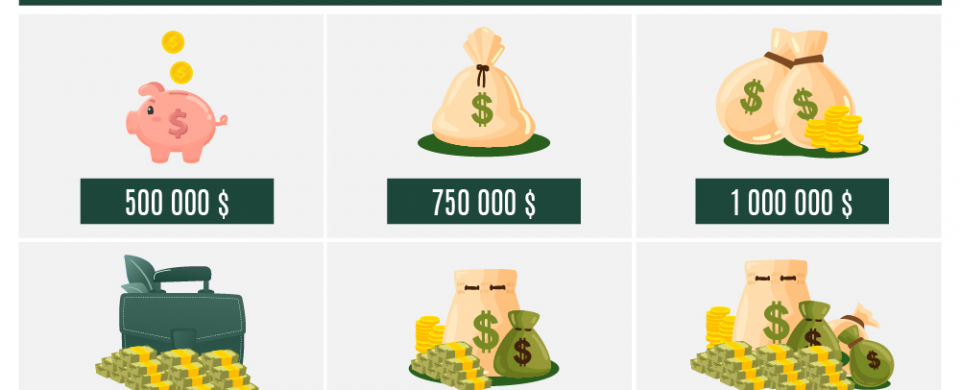 combien argent besoin retraite